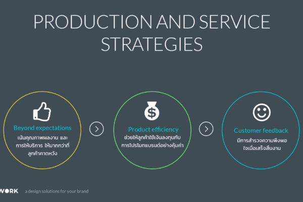 Company-Presentation-artworkdesign-2019-6